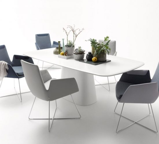 COR Conic tables